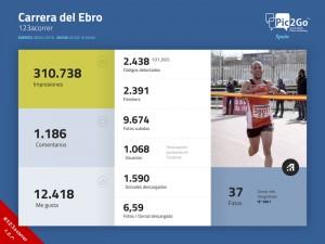 pic2go_report_carrera_del_ebro_2016-v2-web