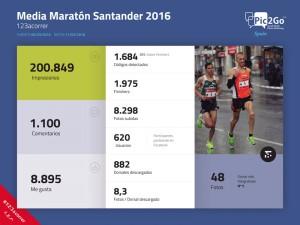 pic2go_report_media_santander_2016-web